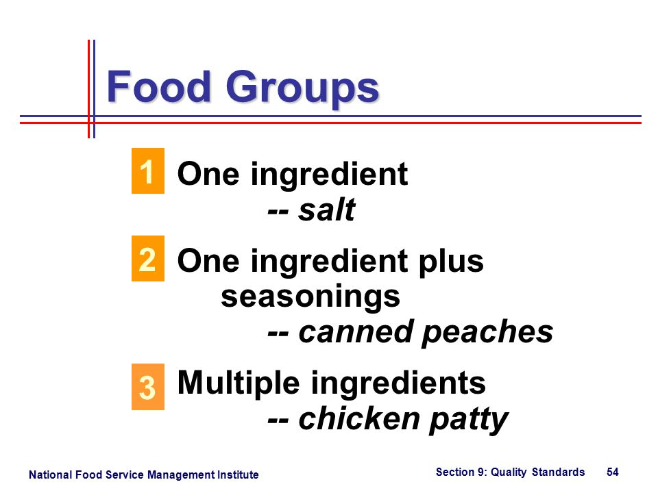 National Food Service Management Institute Section 9: Quality Standards 54 One ingredient -- salt One ingredient plus seasonings -- canned peaches Multiple ingredients -- chicken patty 1 2 3 Food Groups
