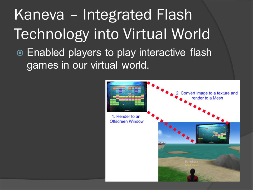 Kaneva – Integrated Flash Technology into Virtual World  Enabled players to play interactive flash games in our virtual world.