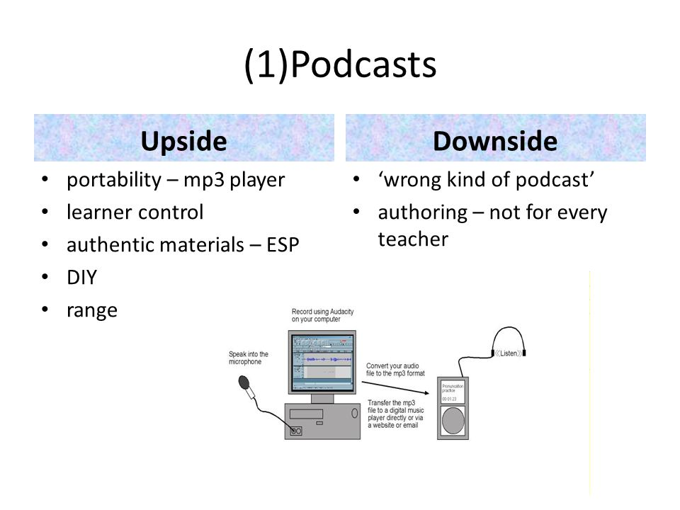 (1)Podcasts UpsideDownside portability – mp3 player learner control authentic materials – ESP DIY range 'wrong kind of podcast' authoring – not for every teacher