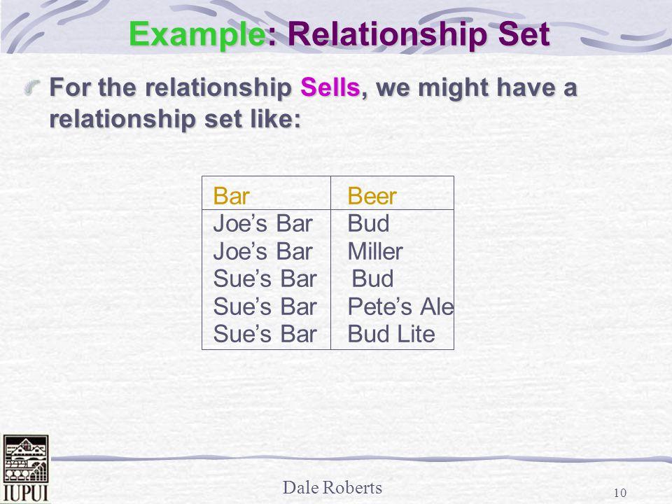 Dale Roberts 10 Example: Relationship Set For the relationship Sells, we might have a relationship set like: BarBeer Joe's BarBud Joe's BarMiller Sue's Bar Bud Sue's BarPete's Ale Sue's BarBud Lite