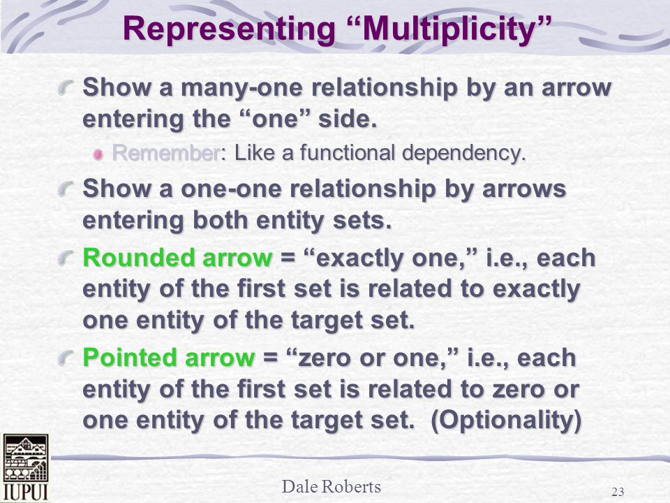 Dale Roberts 23 Representing Multiplicity Show a many-one relationship by an arrow entering the one side.
