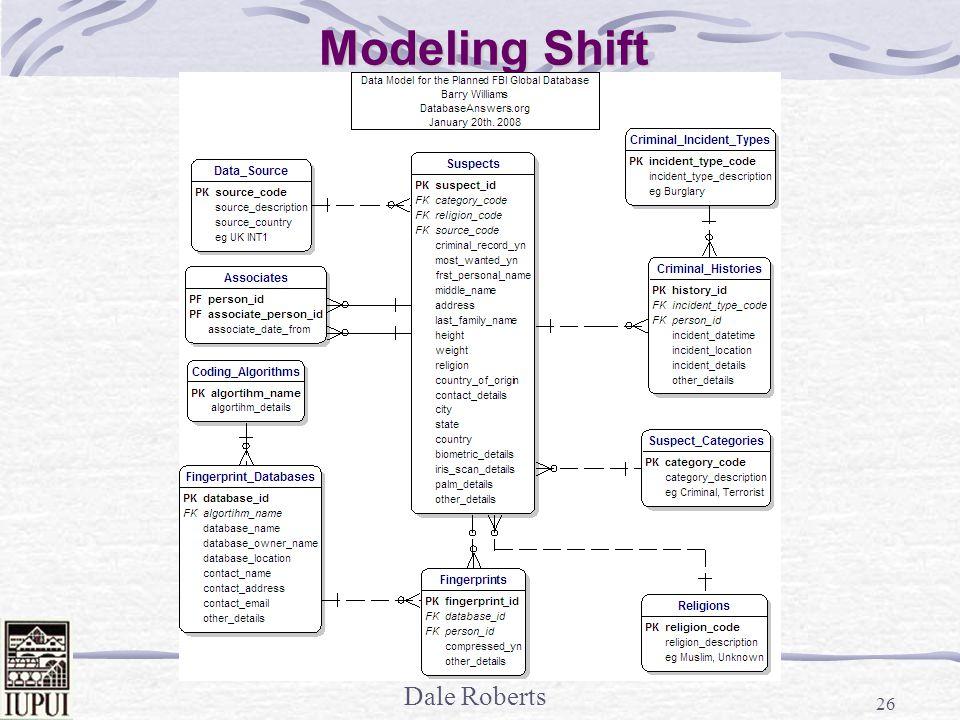Dale Roberts Modeling Shift 26