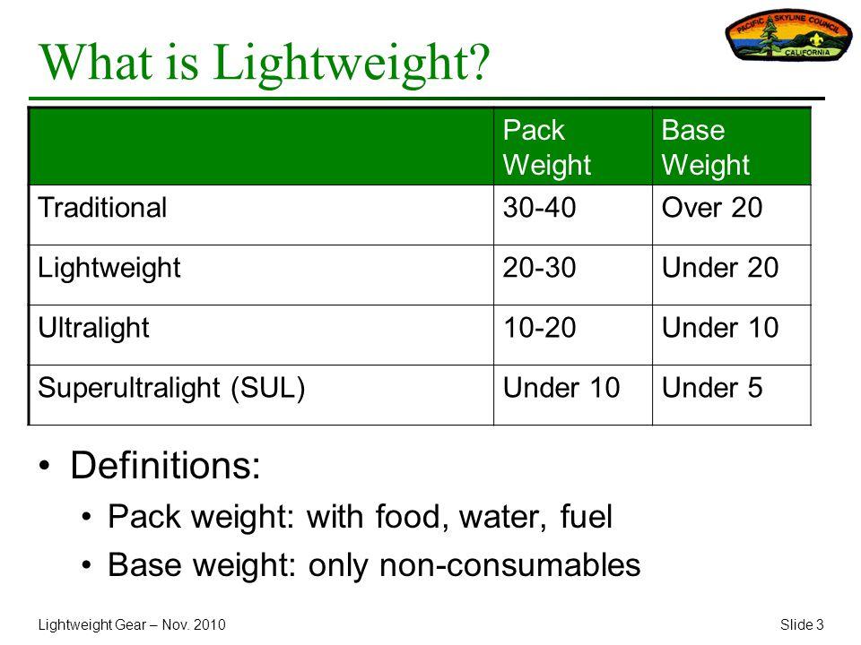 Lightweight Gear – Nov. 2010Slide 3 What is Lightweight.