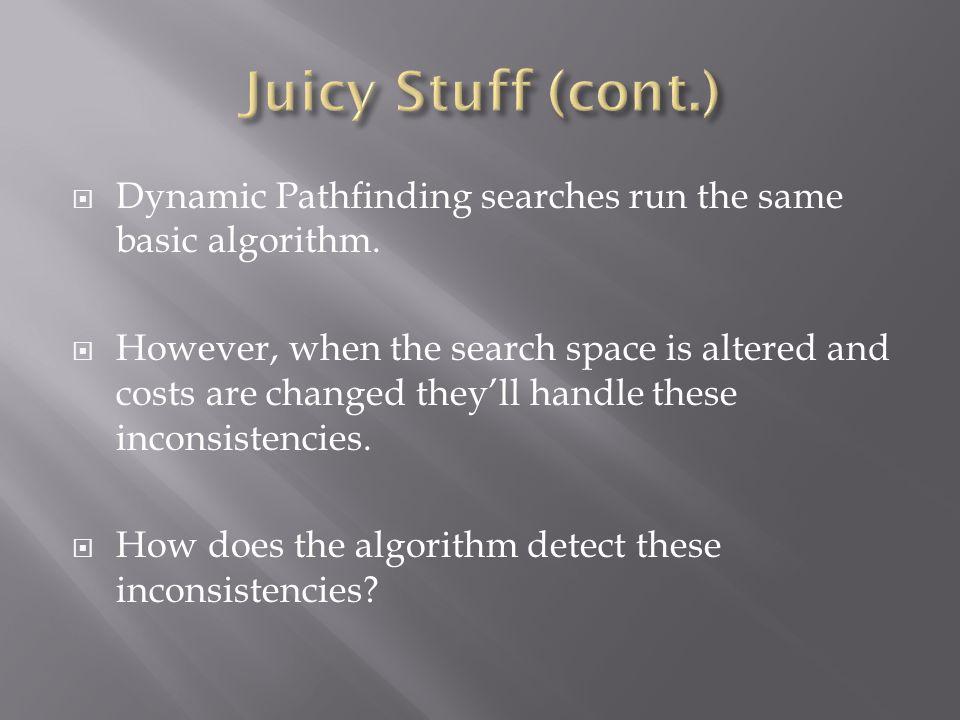  Dynamic Pathfinding searches run the same basic algorithm.