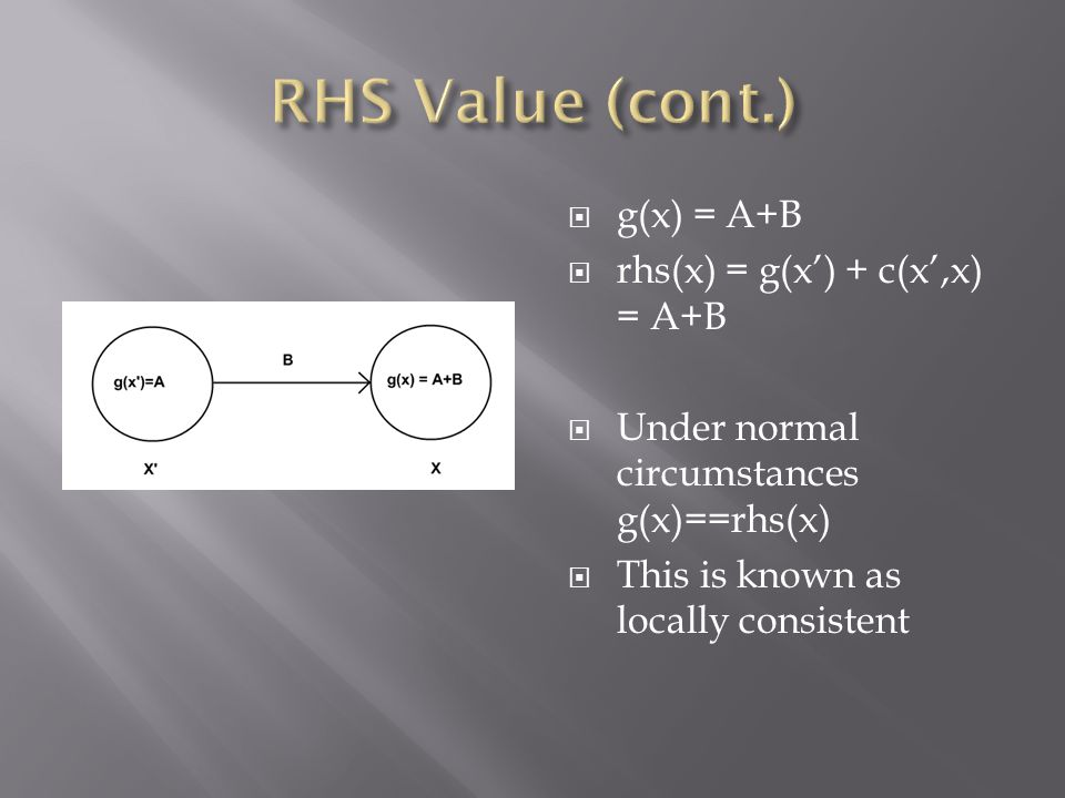  g(x) = A+B  rhs(x) = g(x') + c(x',x) = A+B  Under normal circumstances g(x)==rhs(x)  This is known as locally consistent