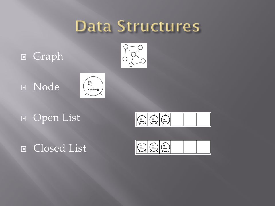  Graph  Node  Open List  Closed List