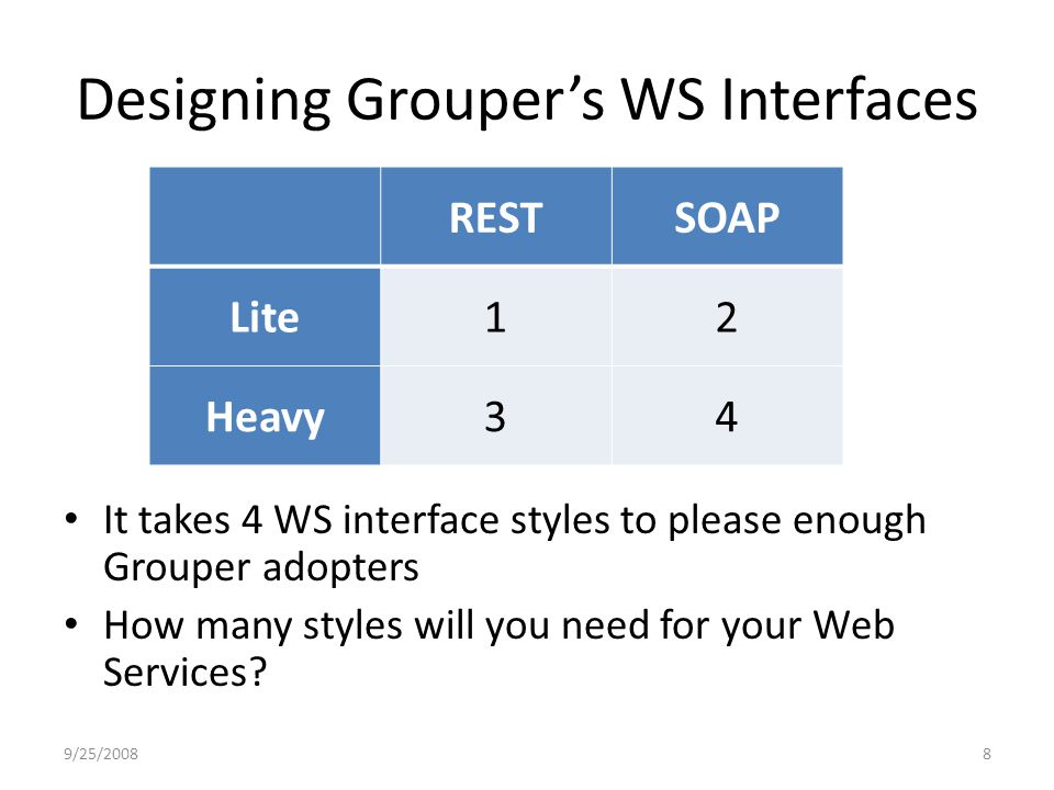 Designing Grouper's WS Interfaces RESTSOAP Lite12 Heavy34 It takes 4 WS interface styles to please enough Grouper adopters How many styles will you need for your Web Services.