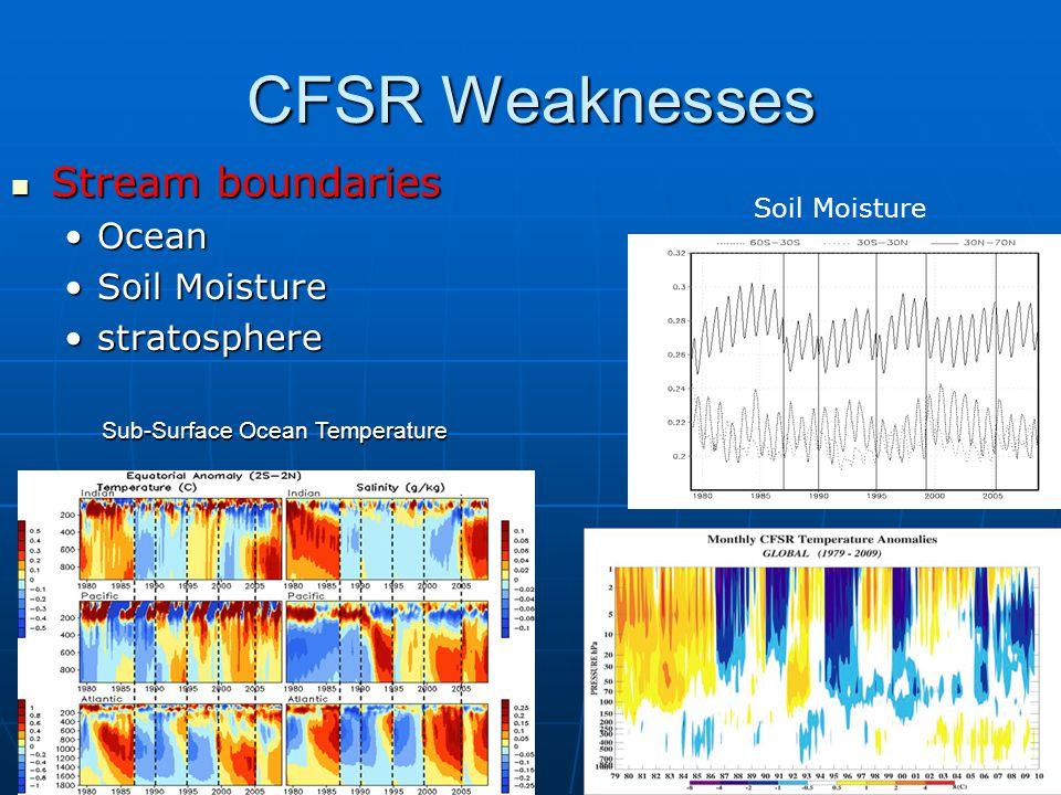 CFSR Weaknesses Stream boundaries Stream boundaries OceanOcean Soil MoistureSoil Moisture stratospherestratosphere Soil Moisture Sub-Surface Ocean Tem