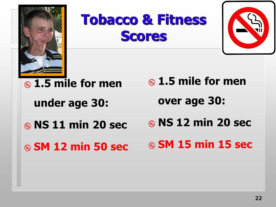22 Tobacco & Fitness Scores  1.5 mile for men under age 30:  NS 11 min 20 sec  SM 12 min 50 sec  1.5 mile for men over age 30:  NS 12 min 20 sec  SM 15 min 15 sec