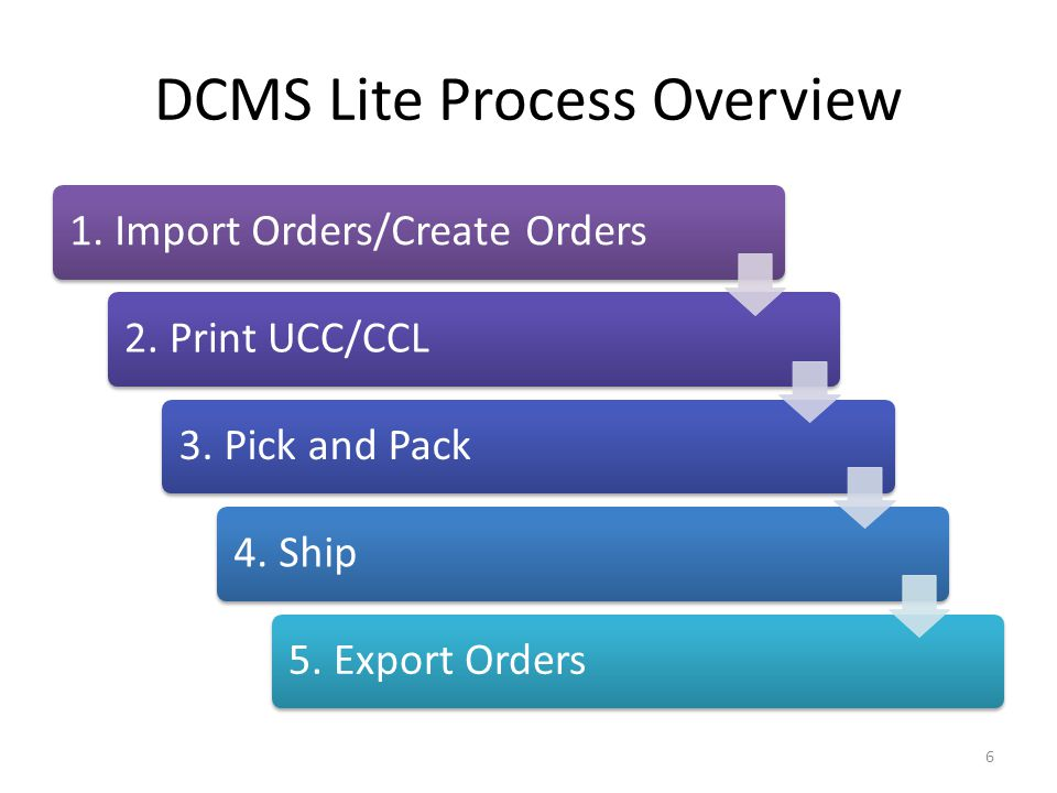 DCMS Lite Process Overview 1. Import Orders/Create Orders2.