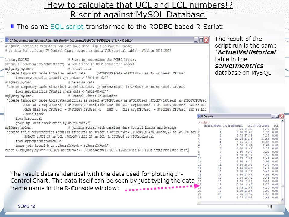 SCMG'12 How to calculate that UCL and LCL numbers!.