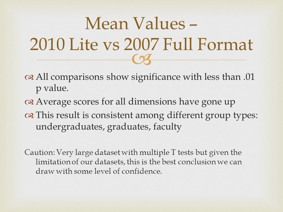   All comparisons show significance with less than.01 p value.