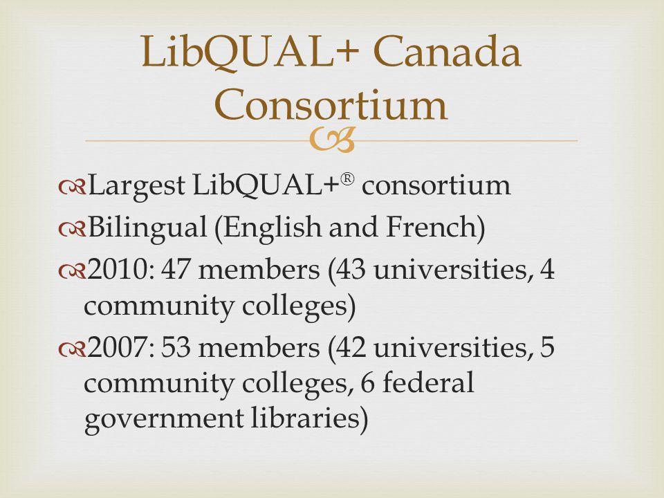   Largest LibQUAL+ ® consortium  Bilingual (English and French)  2010: 47 members (43 universities, 4 community colleges)  2007: 53 members (42 universities, 5 community colleges, 6 federal government libraries) LibQUAL+ Canada Consortium