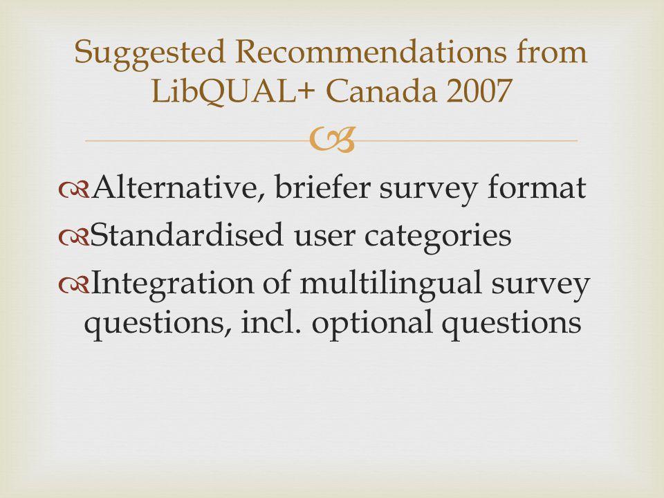   Alternative, briefer survey format  Standardised user categories  Integration of multilingual survey questions, incl.