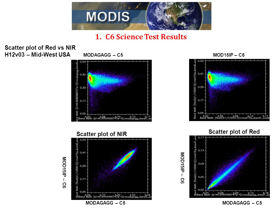 1.C6 Science Test Results Scatter plot of Red vs NIR H12v03 – Mid-West USA Scatter plot of NIR MODAGAGG – C5MOD15IP – C6 Scatter plot of Red MODAGAGG – C5 MOD15IP – C6