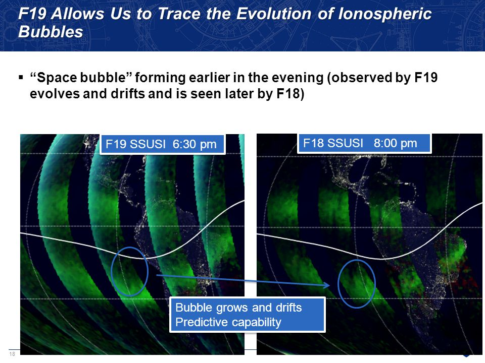 """18 F19 Allows Us to Trace the Evolution of Ionospheric Bubbles  """"Space bubble"""" forming earlier in the evening (observed by F19 evolves and drifts and"""