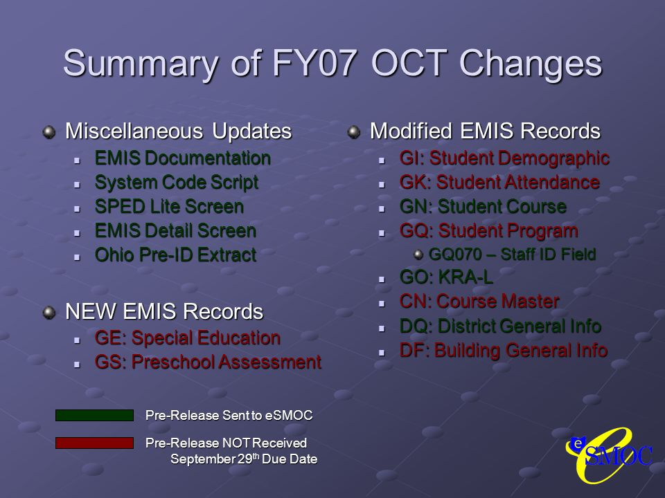 Summary of FY07 OCT Changes Miscellaneous Updates EMIS Documentation EMIS Documentation System Code Script System Code Script SPED Lite Screen SPED Lite Screen EMIS Detail Screen EMIS Detail Screen Ohio Pre-ID Extract Ohio Pre-ID Extract NEW EMIS Records GE: Special Education GE: Special Education GS: Preschool Assessment GS: Preschool Assessment Modified EMIS Records GI: Student Demographic GK: Student Attendance GN: Student Course GQ: Student Program GQ070 – Staff ID Field GO: KRA-L CN: Course Master DQ: District General Info DF: Building General Info Pre-Release Sent to eSMOC Pre-Release NOT Received September 29 th Due Date