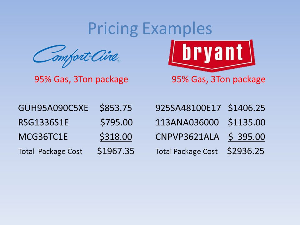 Comfort –Aire Furnace Packages 95% Efficient Natural Gas Furnaces and 13 Seer 410A Condenser 54,000BTU Heat with 2 Ton Cooling  Comfort – Aire GUH95A054B4XE 95% 54k Gas Furnace  Comfort – Aire RSG1324S1E 13SEER 2Ton Condensing Unit  Comfort – Aire MCG24TB1E Cased Coil w/TXV  E-LITE 32X32 Condenser Pad  3/8 x 3/4 x 50' Line set  Mars Disconnect 60A Pull out  Mars ½ x 6' Electrical whip  Single Stage Furnace Package #.1146607 Only $ 1774.65 54,000BTU Heat with 3 Ton Cooling  Comfort – Aire GUH95A054B4XE 95% 54k Gas Furnace  Comfort – Aire RSG1336S1E 13SEER 3Ton Condensing Unit  Comfort – Aire MCG36TB1E Cased Coil w/TXV  E-LITE 32x32 Condenser Pad  3/8 x 3/4 x 50' Line set  Mars Disconnect 60A Pull out  Mars ½ x 6' Electrical whip  Single Stage Furnace Package #.1146608 Only $ 1955.14 72,000BTU Heat with 3 Ton Cooling  Comfort – Aire GUH95A072C4XE 95% 72k Gas Furnace  Comfort – Aire RSG1336S1E 13SEER 3Ton Condensing Unit  Comfort – Aire MCG36TC1E Cased Coil w/TXV  E-LITE 32x32 Condenser Pad  3/8 x 3/4 x 50' Line set  Mars Disconnect 60A Pull out  Mars 3/4 x 6' Electrical whip  Single Stage Furnace Package #.1146610 Only $ 2045.38 72,000BTU Heat with 2.5 Ton Cooling  Comfort – Aire GUH95A072C4XE 95% 72k Gas Furnace  Comfort – Aire RSG1330S1E 13SEER 2.5Ton Condensing Unit  Comfort – Aire MCG36TC1E Cased Coil w/TXV  E-LITE 32x32 Condenser Pad  3/8 x 3/4 x 50' Line set  Mars Disconnect 60A Pull out  Mars ½ x 6' Electrical whip  Single Stage Furnace Package #.1146609 Only $ 1970.99 95% Furnace Packages