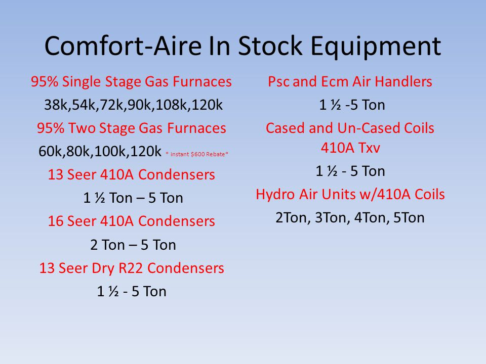 108,000BTU Heat with 3 Ton Cooling  Comfort – Aire GUH95A108D4XE 95% 108k Gas Furnace  Comfort – Aire RSG1336S1E 13SEER 3Ton Condensing Unit  Comfort – Aire CCG36TC1E Un-Cased Coil w/TXV  E-LITE 32x32 Condenser Pad  3/8 x 3/4 x 50' Line set  Mars Disconnect 60A Pull out  Mars 1/2 x 6' Electrical whip  Single Stage Furnace Package #.1146620 Only $ 2004.59 Comfort-Aire Furnace Packages 95% Efficient Natural Gas Furnaces and 13 Seer 410A Condenser 108,000BTU Heat with 3.5 Ton Cooling  Comfort – Aire GUH95A0108D4XE 95% 108k Gas Furnace  Comfort – Aire RSG1342S1E 13SEER 3.5Ton Condensing Unit  Comfort – Aire MCG48TD1E Cased Coil w/TXV  E-LITE 32X32 Condenser Pad  3/8 x 7/8 x 50' Line set  Mars Disconnect 60A Pull out  Mars 3/4 x 6' Electrical whip  Single Stage Furnace Package #.1146623 Only $ 2357.13 108,000BTU Heat with 4 Ton Cooling  Comfort – Aire GUH95A0108D4XE 95% 108k Gas Furnace  Comfort – Aire RSG1348S1E 13SEER 4 Ton Condensing Unit  Comfort – Aire MCG48TD1E Cased Coil w/TXV  E-LITE 24X24 Condenser Pad  3/8 x 7/8 x 50' Line set  Mars Disconnect 60A Pull out  Mars 3/4 x 6' Electrical whip  Single Stage Furnace Package #.1146625 Only $ 2433.96 108,000BTU Heat with 5 Ton Cooling  Comfort – Aire GUH95A0108D4XE 95% 108k Gas Furnace  Comfort – Aire RSG1360S1E 13SEER 5Ton Condensing Unit  Comfort – Aire MCG60TD1E Cased Coil w/TXV  E-LITE 32X32 Condenser Pad  3/8 x 7/8 x 50' Line set  Mars Disconnect 60A Pull out  Mars 3/4 x 6' Electrical whip  Single Stage Furnace Package #.1146626 Only $ 2680.25 95% Furnace Packages