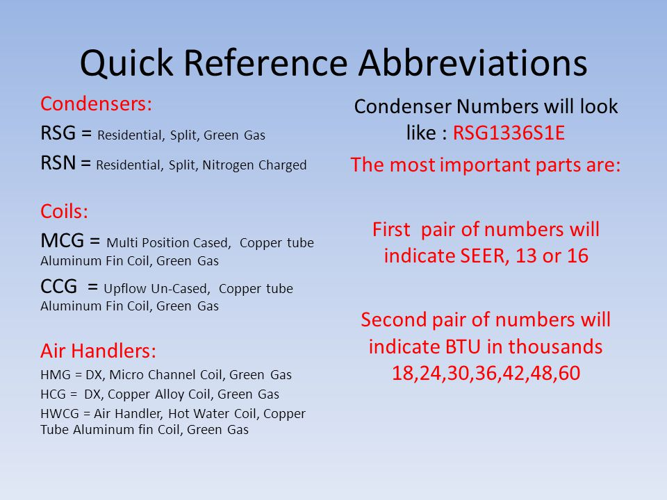 Quick Reference Abbreviations Condensers: RSG = Residential, Split, Green Gas RSN = Residential, Split, Nitrogen Charged Coils: MCG = Multi Position C