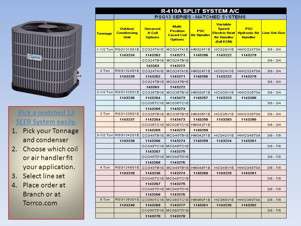 Pick a matched 13 SEER System easily. 1.Pick your Tonnage and condenser 2.Choose which coil or air handler fit your application. 3.Select line set 4.P