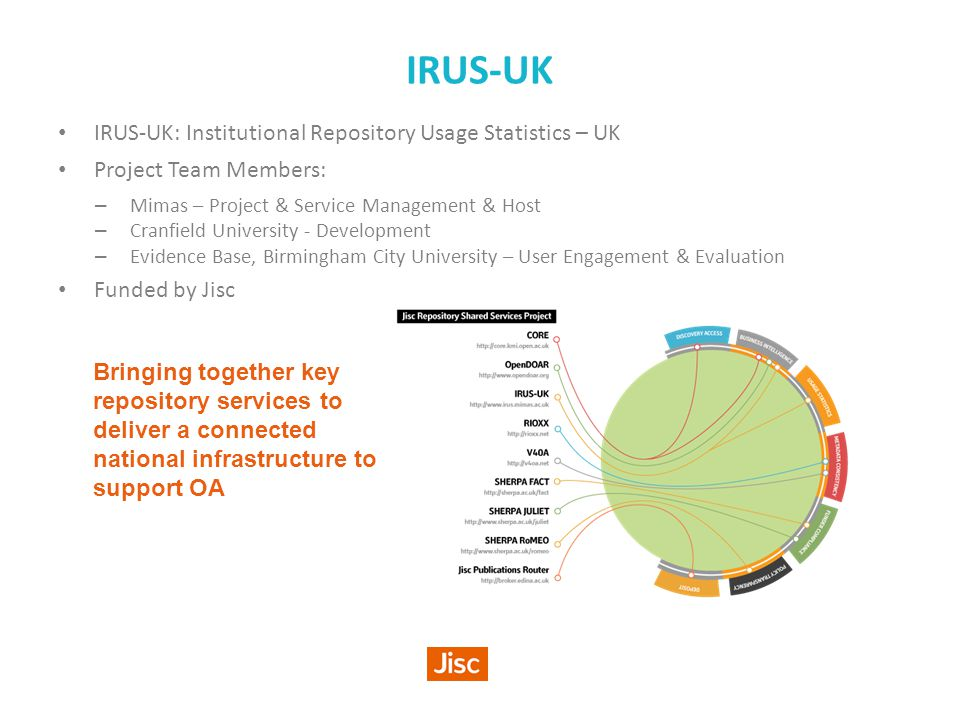 IRUS-UK IRUS-UK: Institutional Repository Usage Statistics – UK Project Team Members: – Mimas – Project & Service Management & Host – Cranfield University - Development – Evidence Base, Birmingham City University – User Engagement & Evaluation Funded by Jisc Bringing together key repository services to deliver a connected national infrastructure to support OA