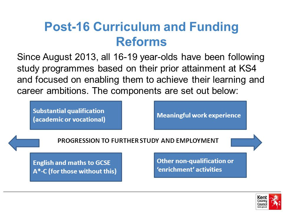Post-16 Curriculum and Funding Reforms Since August 2013, all 16-19 year-olds have been following study programmes based on their prior attainment at KS4 and focused on enabling them to achieve their learning and career ambitions.