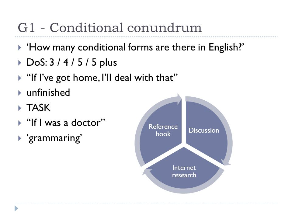 G1 - Conditional conundrum  'How many conditional forms are there in English?'  DoS: 3 / 4 / 5 / 5 plus  If I've got home, I'll deal with that  unfinished  TASK  If I was a doctor  'grammaring' Discussion Internet research Reference book