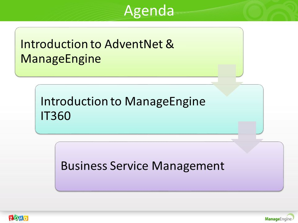 Agenda Introduction to AdventNet & ManageEngine Introduction to ManageEngine IT360 Business Service Management