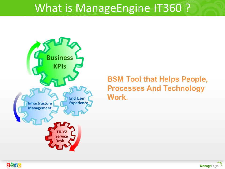 What is ManageEngine IT360 BSM Tool that Helps People, Processes And Technology Work.