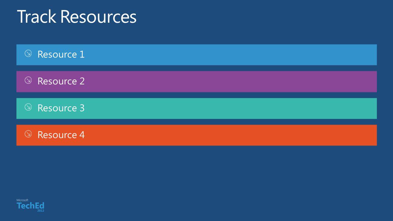 Resource 1 Resource 2 Resource 3 Resource 4