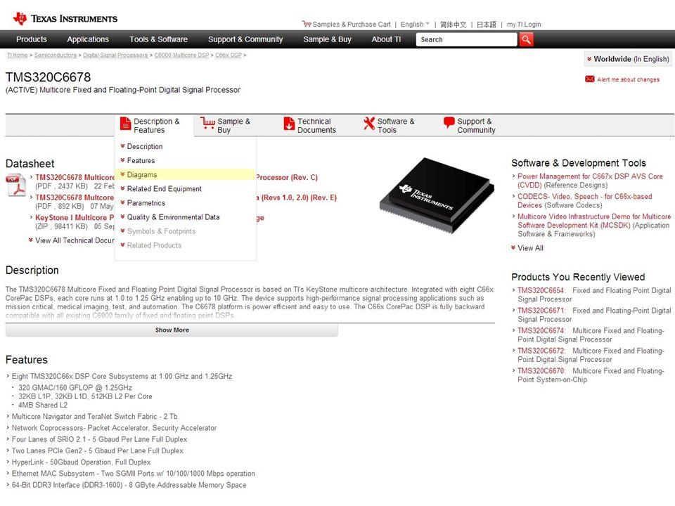 Product Folder Features Menu