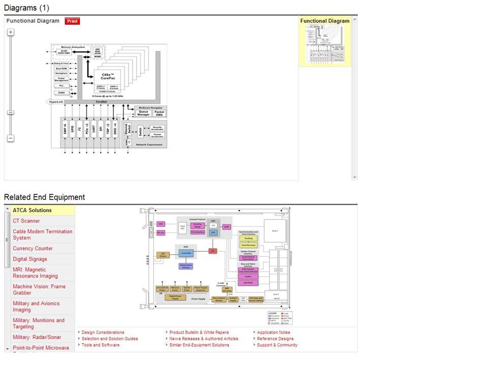 Product Folder Diagrams