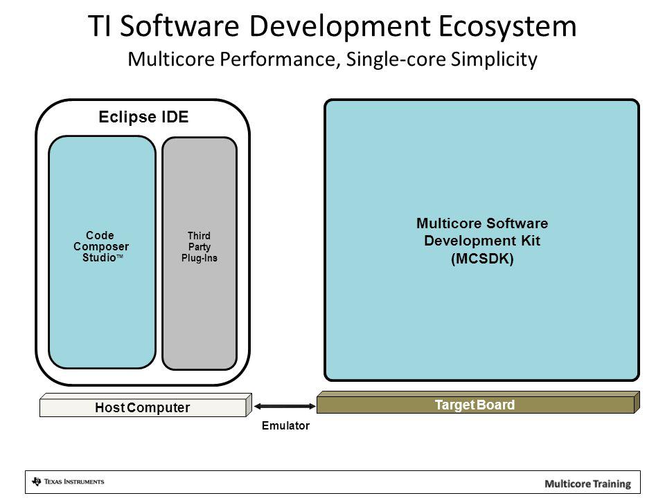 Host Computer Target Board Eclipse IDE Multicore Software Development Kit (MCSDK) Code Composer Studio TM Third Party Plug-Ins TI Software Development Ecosystem Multicore Performance, Single-core Simplicity Emulator