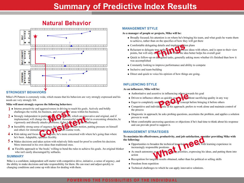 Summary of Predictive Index Results Natural Behavior Things People 1 2 3 4 5 6 Most Consistent What I need
