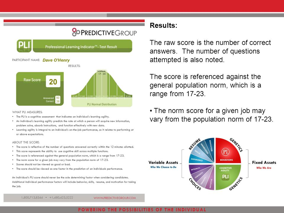 Results: The raw score is the number of correct answers. The number of questions attempted is also noted. The score is referenced against the general