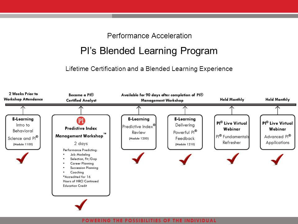 PI's Blended Learning Program Lifetime Certification and a Blended Learning Experience Performance Acceleration