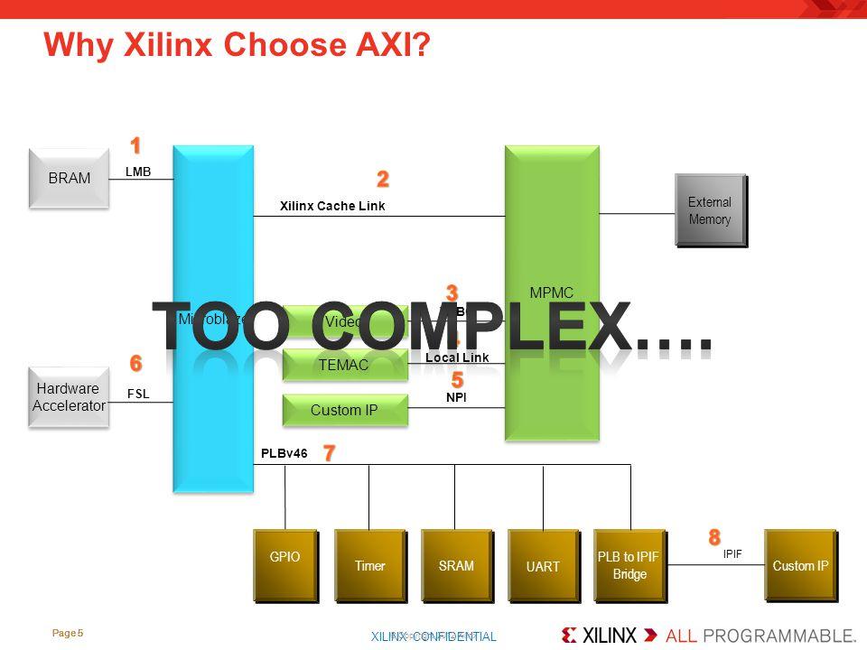XILINX CONFIDENTIAL. Page 5 Why Xilinx Choose AXI? © Copyright 2012 Xilinx Page 5 External Memory External Memory Timer SRAM UART GPIO Microblaze BRAM