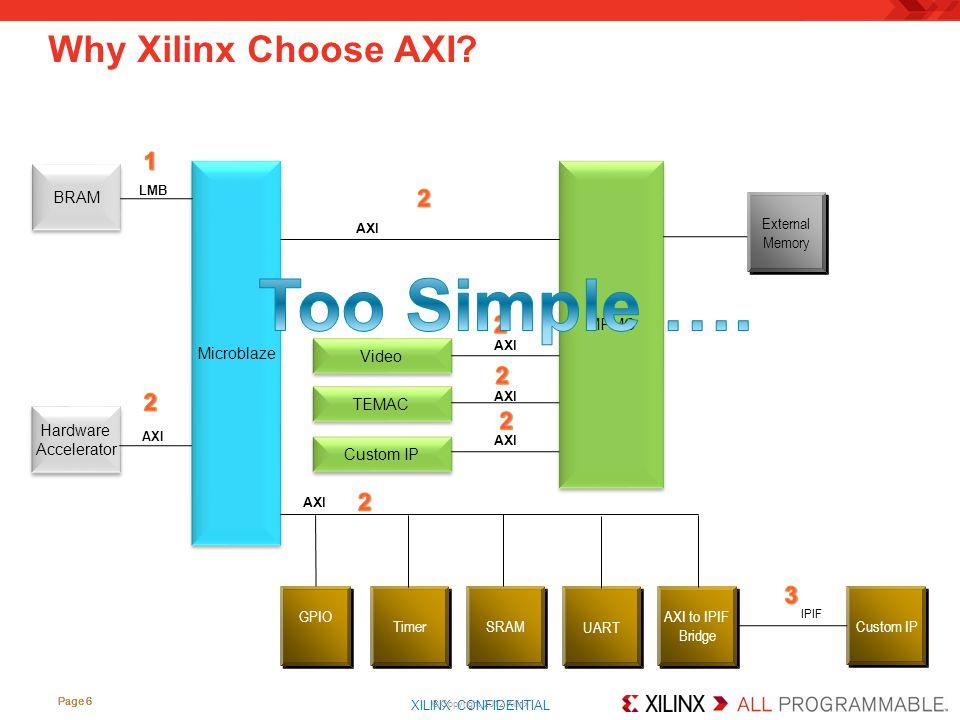 XILINX CONFIDENTIAL. Page 6 Why Xilinx Choose AXI? © Copyright 2012 Xilinx Page 6 External Memory External Memory Timer SRAM UART GPIO Microblaze BRAM
