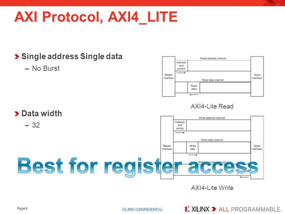 XILINX CONFIDENTIAL. Page 9 AXI Protocol, AXI4_LITE © Copyright 2012 Xilinx Single address Single data –No Burst Data width –32 AXI4-Lite Read AXI4-Li