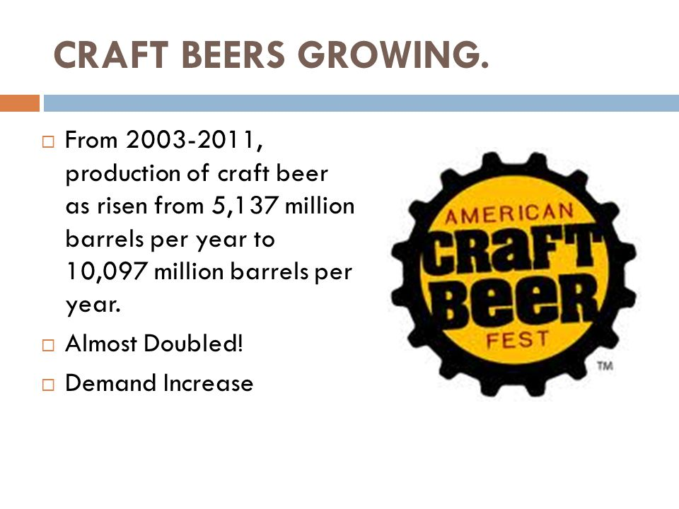 CRAFT BEERS GROWING.  From 2003-2011, production of craft beer as risen from 5,137 million barrels per year to 10,097 million barrels per year.  Alm