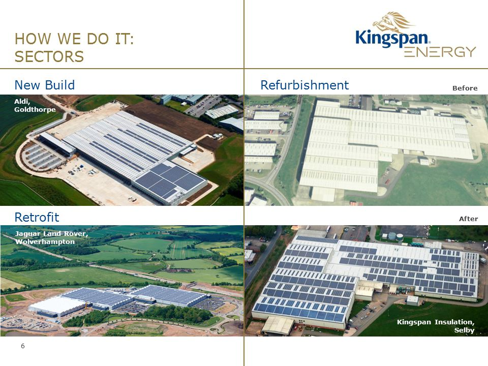 6 HOW WE DO IT: SECTORS New Build Aldi, Goldthorpe Jaguar Land Rover, Wolverhampton Kingspan Insulation, Selby Retrofit Refurbishment Before After