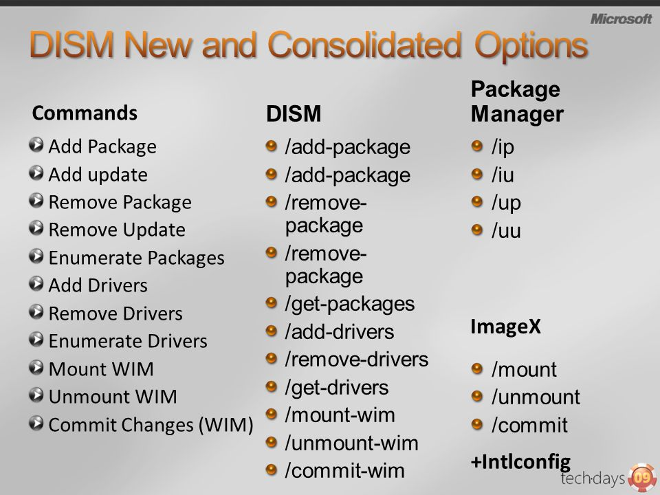 DISM /add-package /remove- package /get-packages /add-drivers /remove-drivers /get-drivers /mount-wim /unmount-wim /commit-wim Package Manager /ip /iu