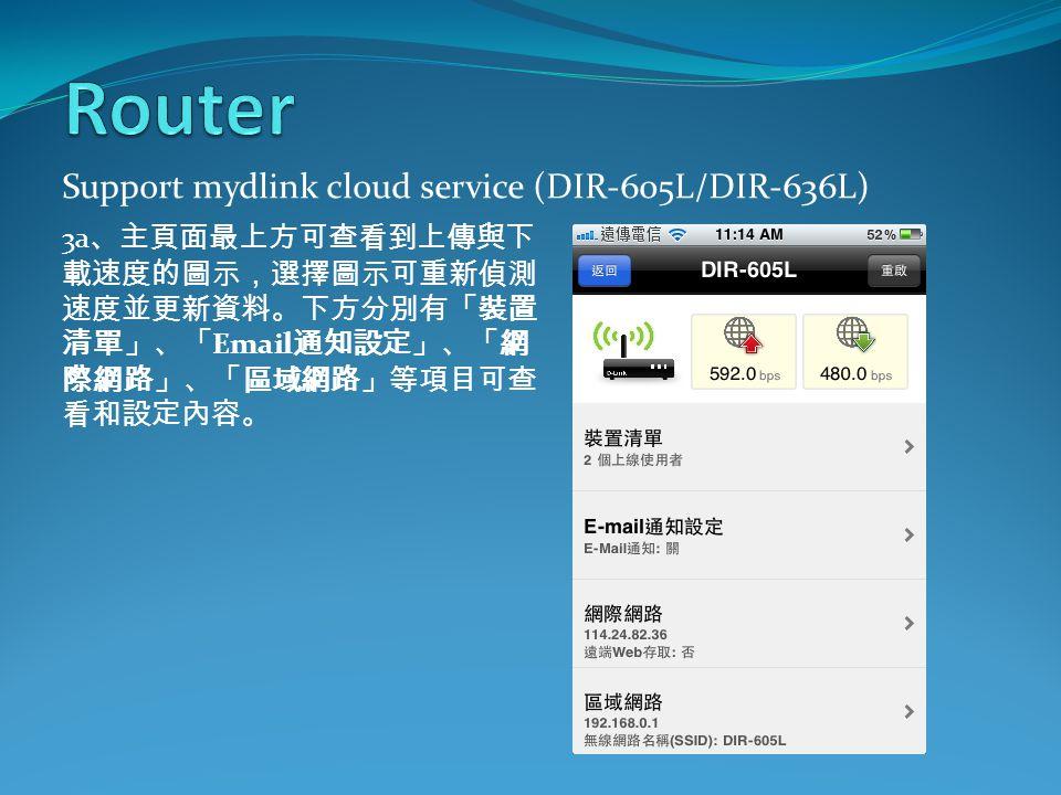 Support mydlink cloud service (DIR-605L/DIR-636L) 3a 、主頁面最上方可查看到上傳與下 載速度的圖示,選擇圖示可重新偵測 速度並更新資料。下方分別有「裝置 清單」、「 Email 通知設定」、「網 際網路」、「區域網路」等項目可查 看和設定內容。