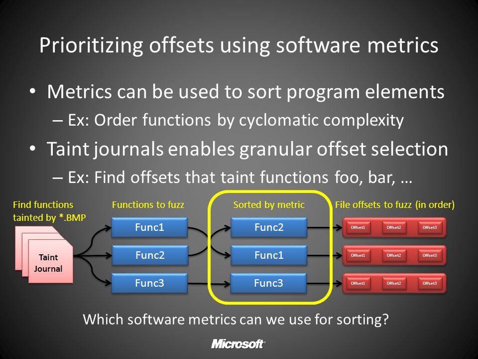 Metrics can be used to sort program elements – Ex: Order functions by cyclomatic complexity Taint journals enables granular offset selection – Ex: Fin