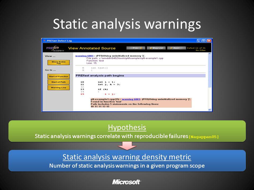Static analysis warnings Static analysis warning density metric Number of static analysis warnings in a given program scope Static analysis warning de