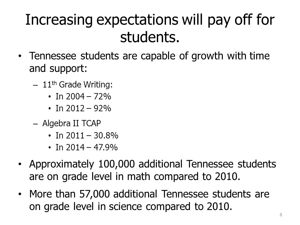 Increasing expectations will pay off for students. Tennessee students are capable of growth with time and support: – 11 th Grade Writing: In 2004 – 72