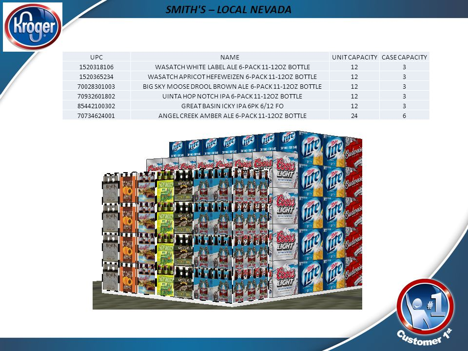SMITH'S – LOCAL NEVADA UPCNAMEUNIT CAPACITYCASE CAPACITY 1520318106 WASATCH WHITE LABEL ALE 6-PACK 11-12OZ BOTTLE123 1520365234 WASATCH APRICOT HEFEWE