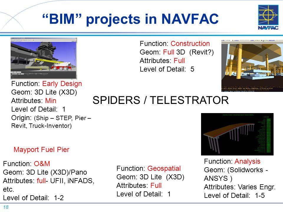 "18 ""BIM"" projects in NAVFAC Function: Early Design Geom: 3D Lite (X3D) Attributes: Min Level of Detail: 1 Origin: (Ship – STEP, Pier – Revit, Truck-In"