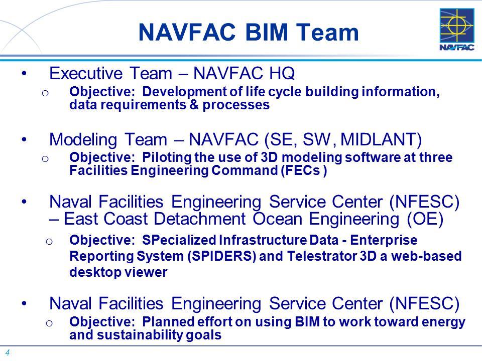 15 Telestrator 3D Viewer (BIM) Virtual Environment Example 36 33 22 201 111 76 Washington Navy Yard